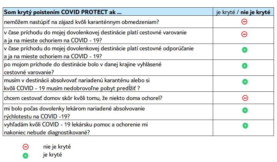 poistenie Covid Protect
